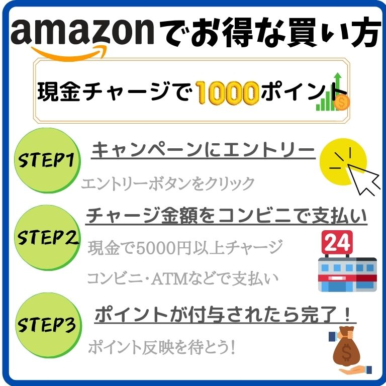 Amazonでお得な買い方